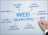 Web&Digital Marketing